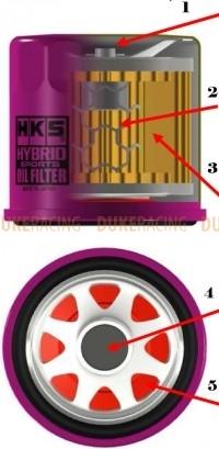 Фильтр масляный HKS Hybrid Sport 52009-AK001 для Nissan VQ, SR, Honda, Mitsubishi, Subaru, Mazda BP, B6, 13B
